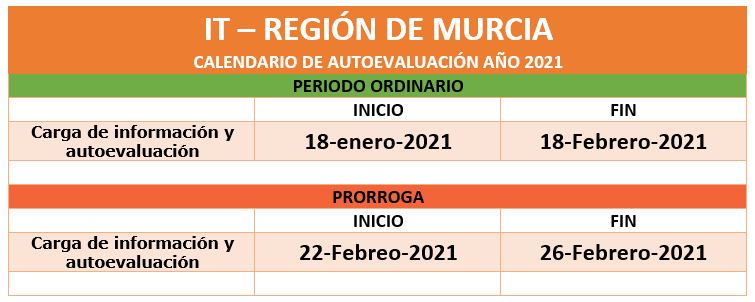 IT-Región de Murcia, calendario de evaluación